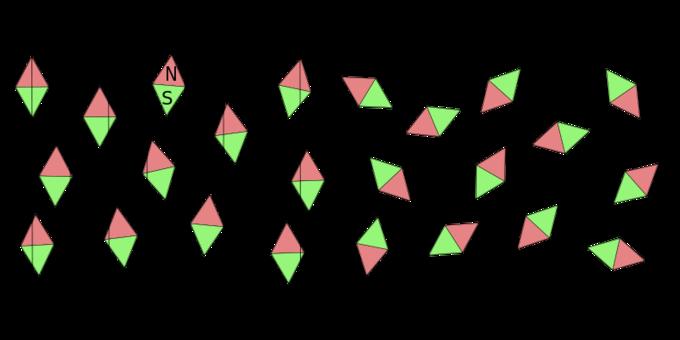 Paramagnetic
