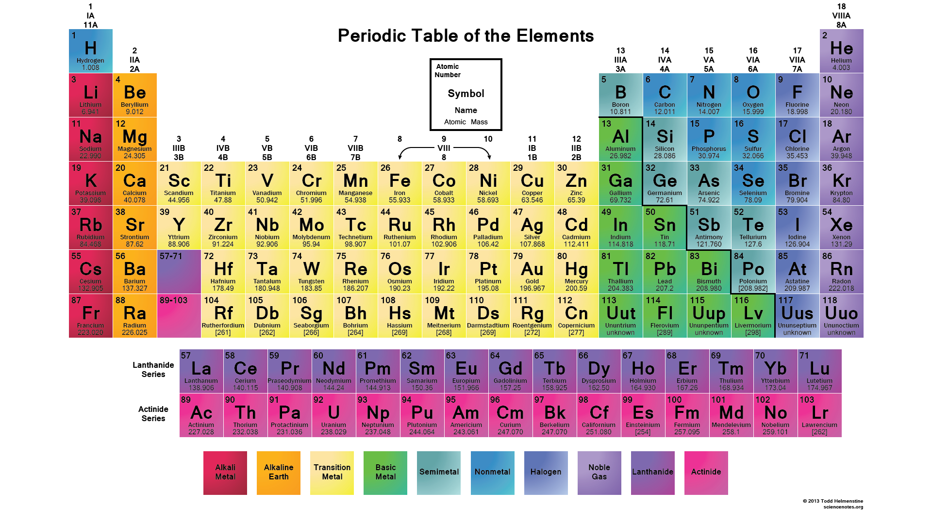 What is the meaning of the term paramagnetic greenwood magnetics periodic table of elements metals gamestrikefo Images